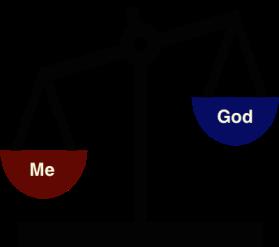 Lent, Ash Wednesday, Sermon, Mt. 6:1-6, 16-21, Life, Death, Mortality