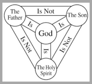We Worship and We Doubt